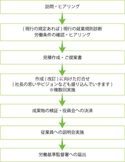 company01